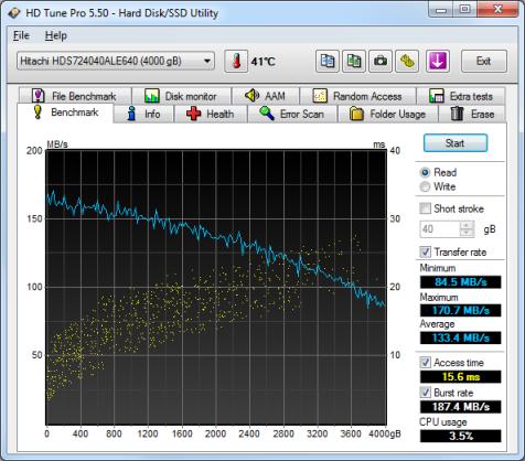 HD Tune HDD Benchmark