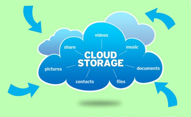 Enterprise Cloud Governance for eCommerce-Managing Costs