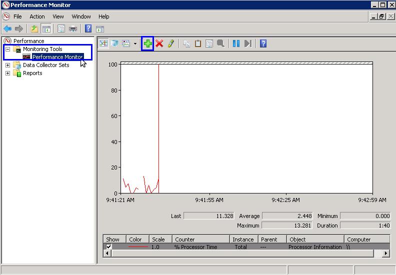 HyperV Performance Monitor graph