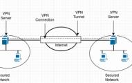 vpn-diagram