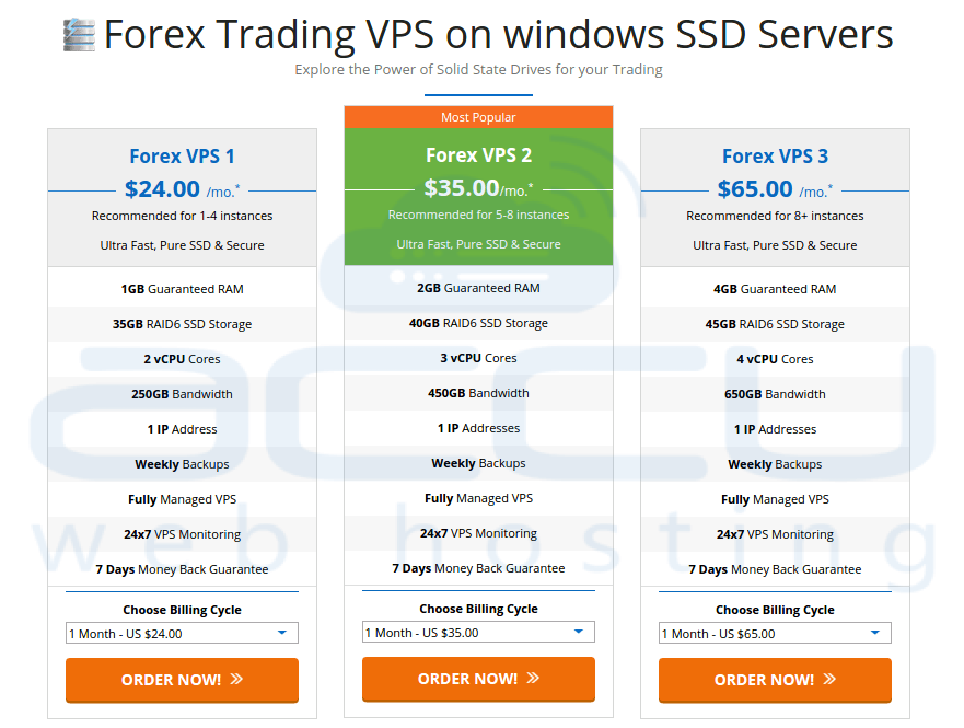 How to use vps for forex trading