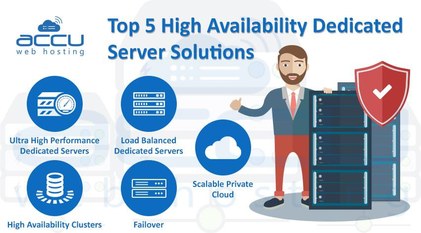 Top 5 High Availability Dedicated Server Solutions | Windows VPS