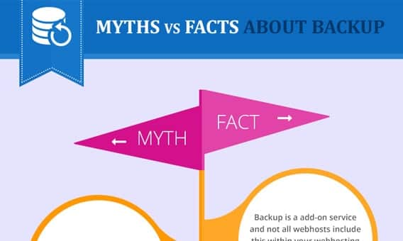 Myths Facts About Backup