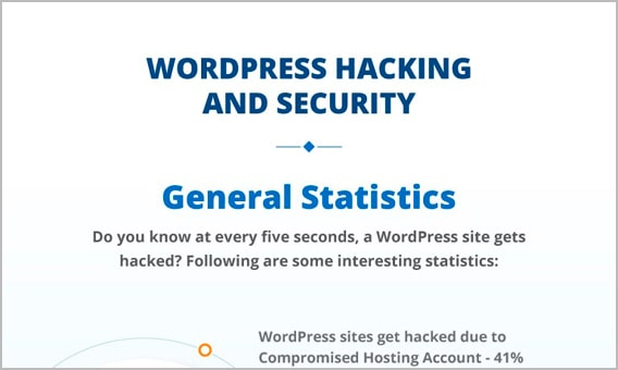 WordPress Hacking and Security